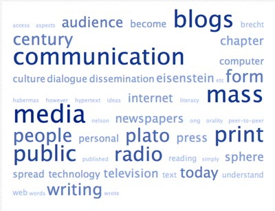 tagcloud-bards-to-blogs